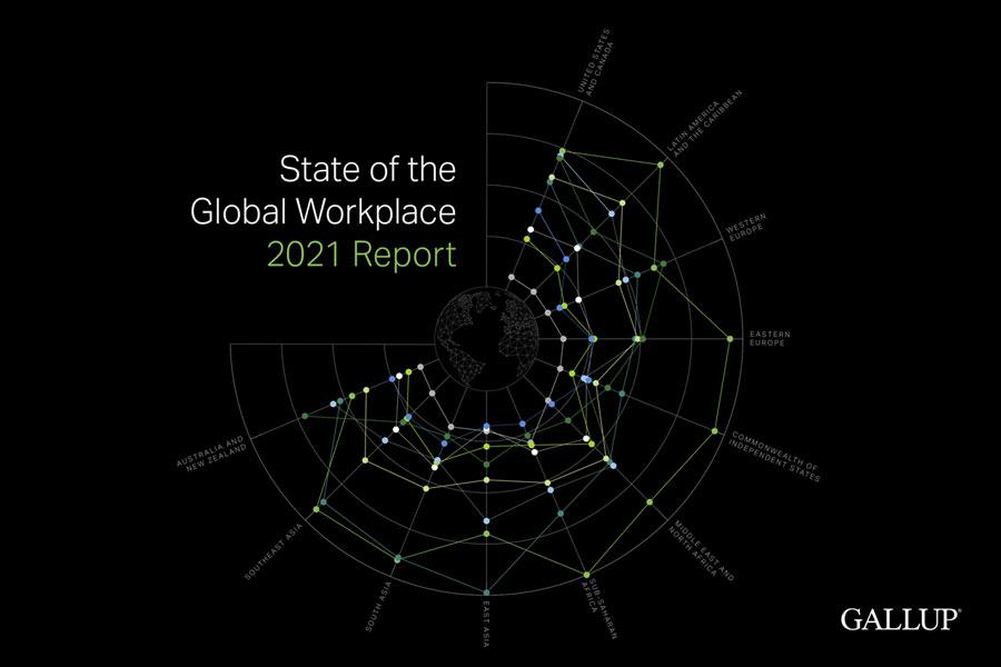 Compromiso de empleados informe Gallup 2021
